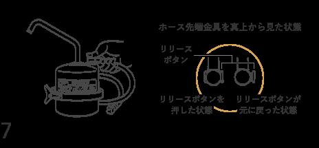 シーガルフォーのカートリッジ交換方法7
